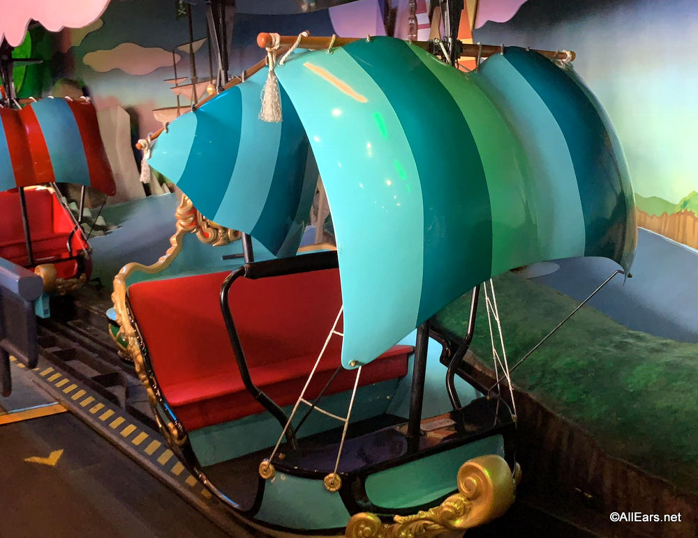 The Science Behind Disney World's Most Popular Rides