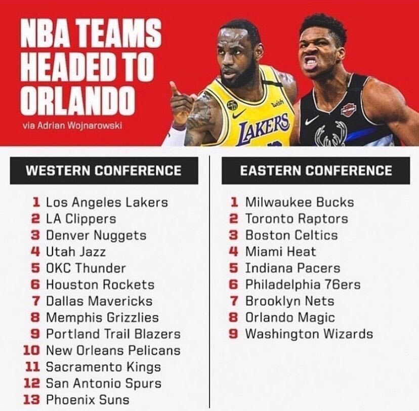Nba At Walt Disney World Timeline When Will The Season Resume And How Does Monday Night Football Factor Into It Allears Net