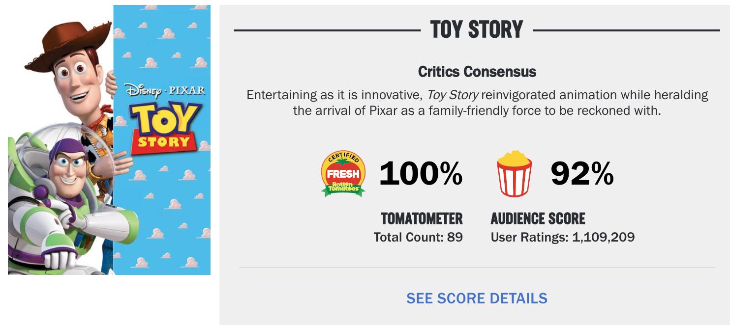 تقييم الأفلام الطماطم الفاسدة مواقع تصنيف الأفلام