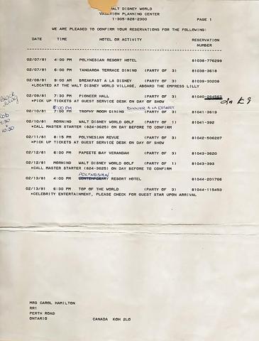 1981 Itinerary
