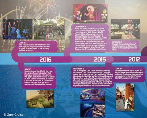 EPCOT Timeline 2012 to 2016