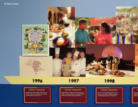 Food and Wine 1996-1998