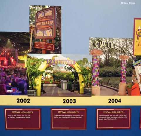 Food and Wine 2002-2004