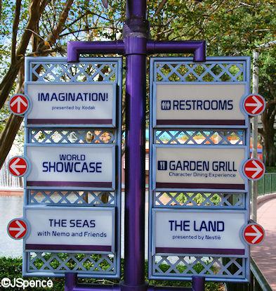 Signpost Font