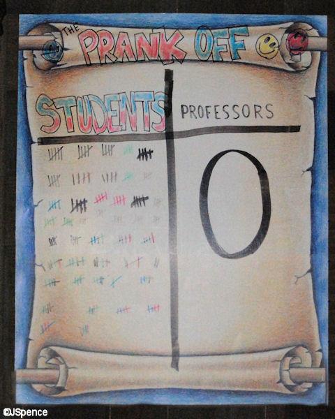 Prank Score Board
